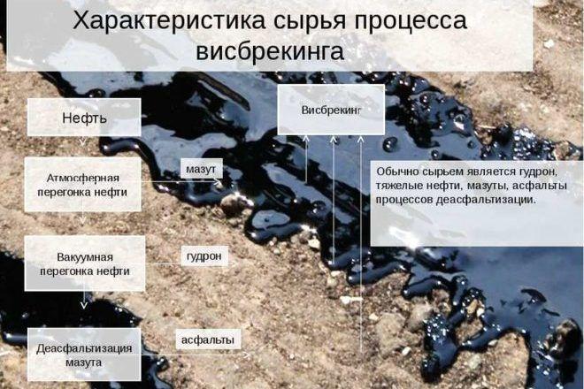 Деасфальтизация нефти