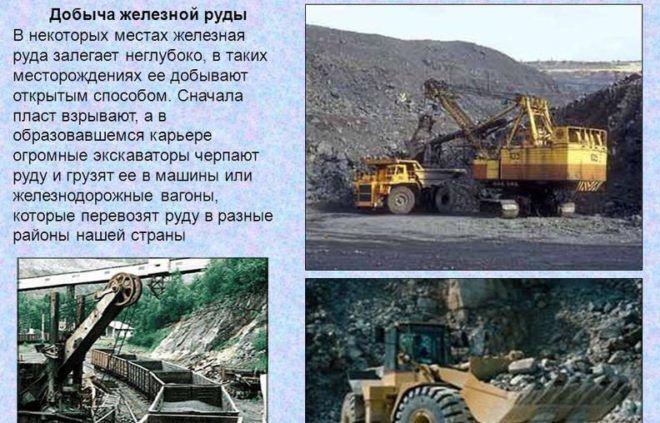 Добыча руды открытым способом