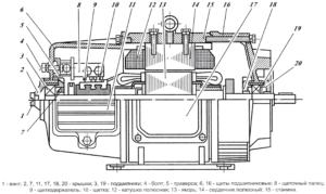 Двигатель ПА22