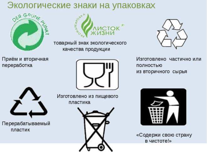 Экологические знаки на упаковке