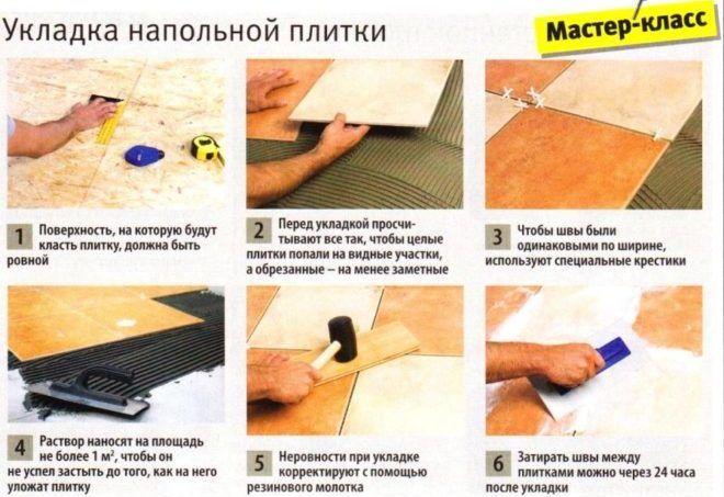 Как положить плитку на клей