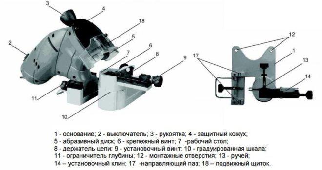 Как сделать электрический станок своими руками