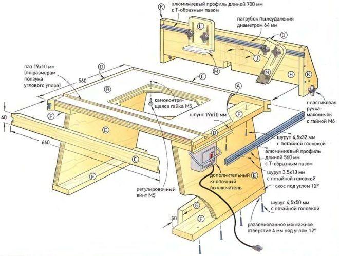 Конструкция деревообрабатывающего фрезерного станка