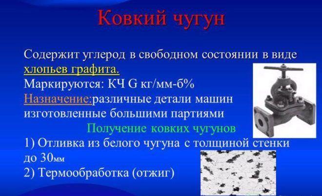 Ковкий чугун