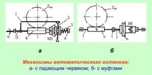 Механизмы автоматического останова