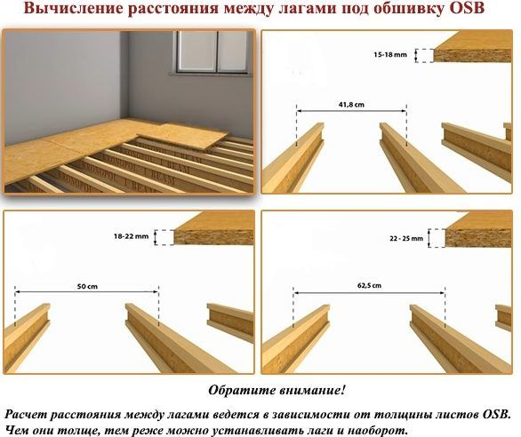 Монтаж пола из ОСБ