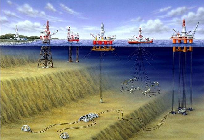 Морское бурение