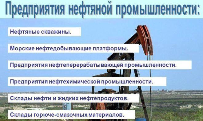 Нефтеперерабатывающие предприятия