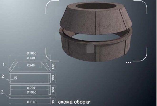 Полимерные кольца