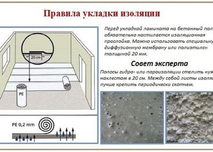 Правила укладки изоляции под ламинат
