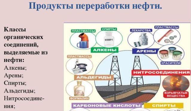 Преимущества переработки нефтепродуктов