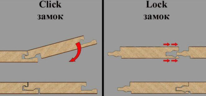 Расположение шипа, паза замка ламинированной доски