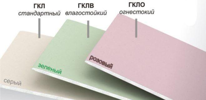 Разновидность гипсокартона