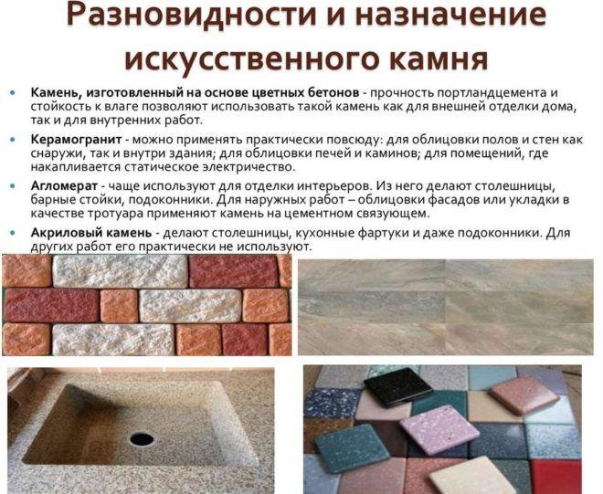 Разновидности и назначение искусственного камня
