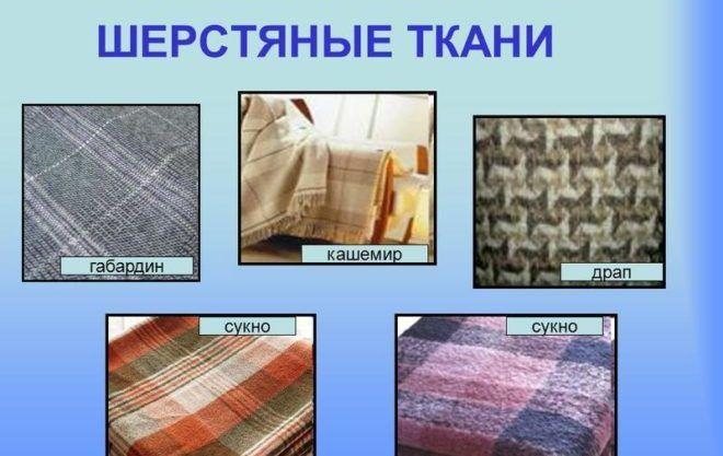 Шерсть – натуральное волокно