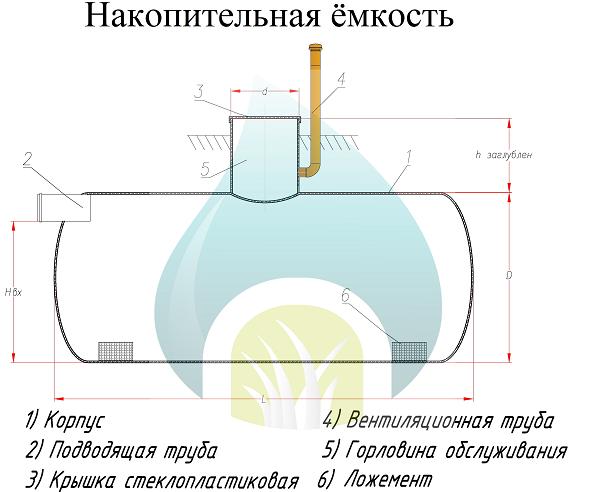 Схема накопительной емкости