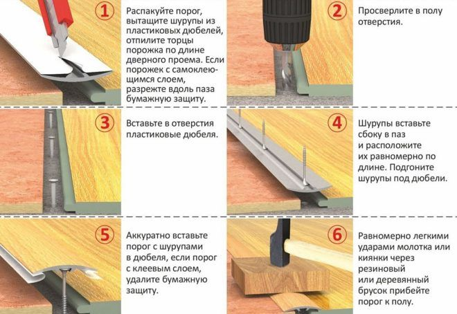 Схема состыковки ламината и плитки