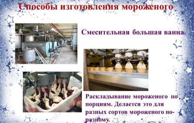 Способы изготовления мороженого