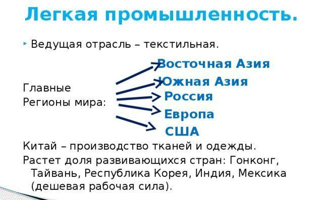 Легкая промышленность в россии доклад 9255