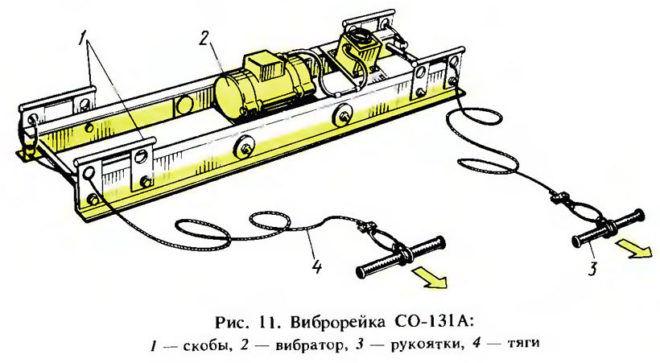 Виброрейка СО-131А