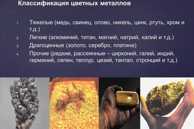 Виды цветных металлов
