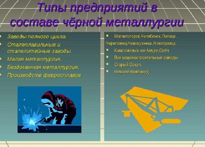Отраслевой состав черной металлургии