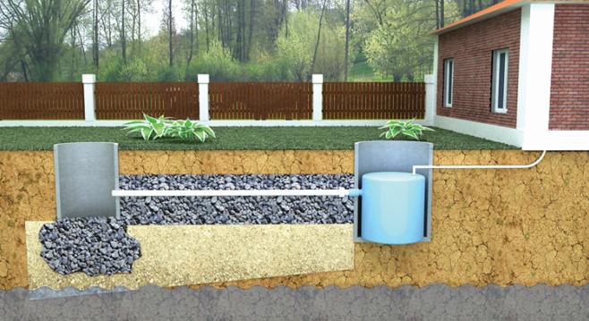 Система автономной канализации