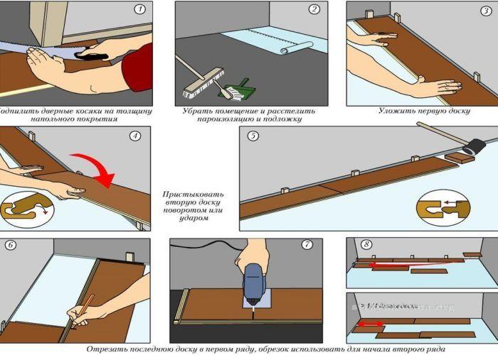 Укладка ламината своими руками пошаговая инструкция