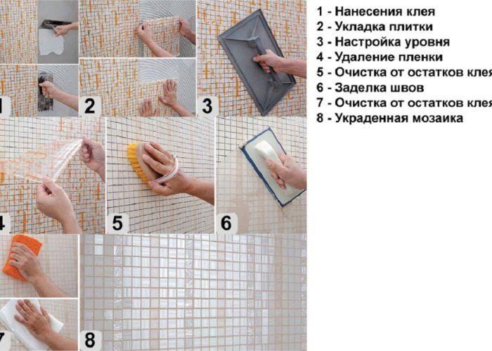 Укладка мозаичной плитки в ванной