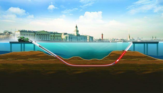 Горизонтально направленное бурение — технология ГНБ