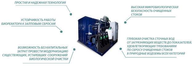 Мембранный биореактор