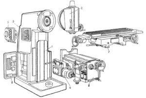 Перечень составных частей консольно-фрезерного станка 6р12