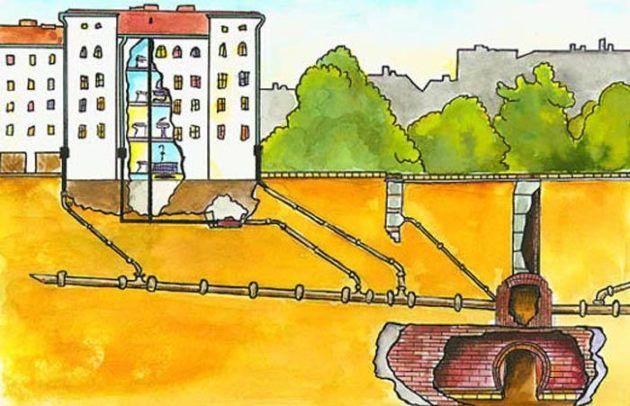 Смешанная канализация