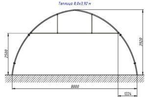 Арочная крыша для теплицы