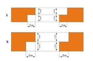 Два типа соединительных кромок утеплительных панелей пеноплэкс
