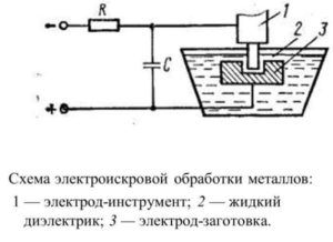 Схема электроискровой обработки металлов