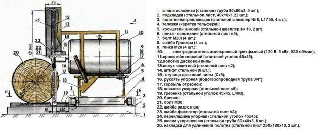 Схема дисковой пилорамы