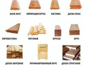 Характеристика пиломатериалов