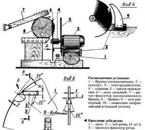 Схема дисковой мини пилорамы