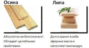 Виды лиственной древесины для бани