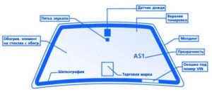 Схема автомобильного стекла