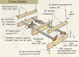 Cхема сборки тисков