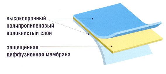 Диффузионная мембрана