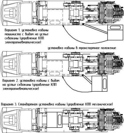 Достоинства буровой установки ПБУ 2