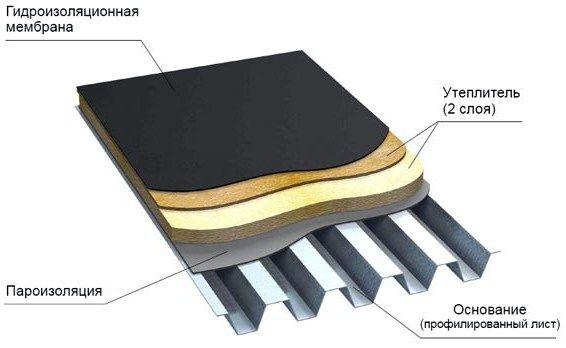 Энергосберегающая мембрана