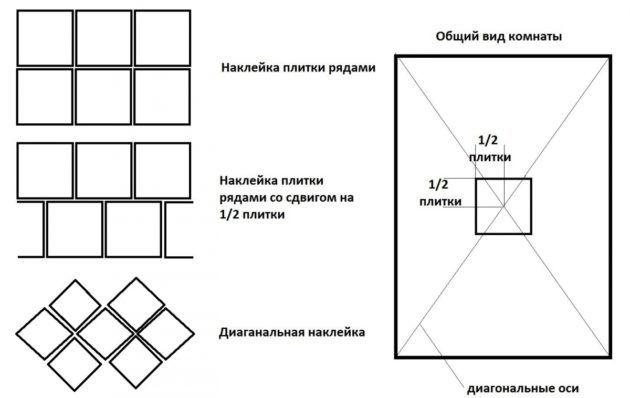 Этот способ подходит для расчета простого приклеивания, когда все плитки располагаются в ряды по горизонтали и по вертикали