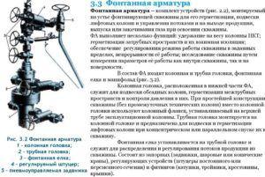 Назначение фонтанной арматуры