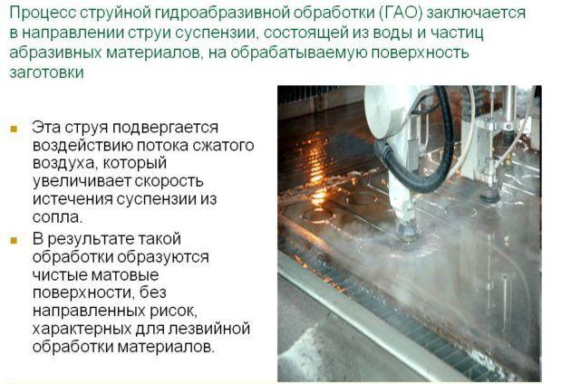 Гидроабразивный способ обработки метала