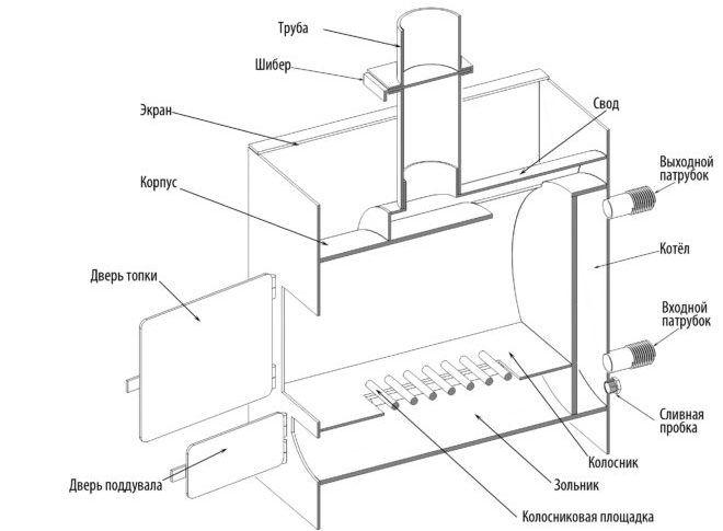 Чертеж горизонтальной модели металлического котла