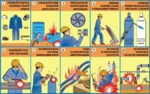 Инструкции по технике безопасности